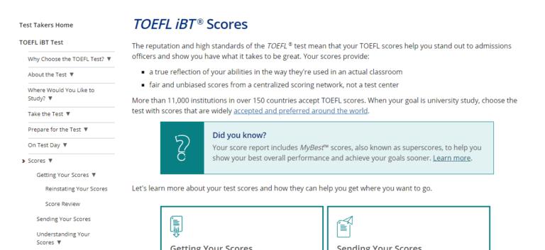 Average TOEFL Score