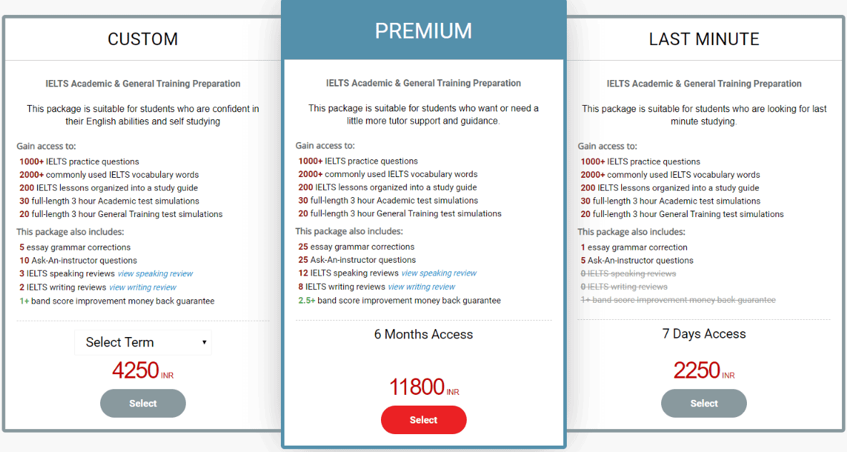 BestMyTest-Pricing-Plan