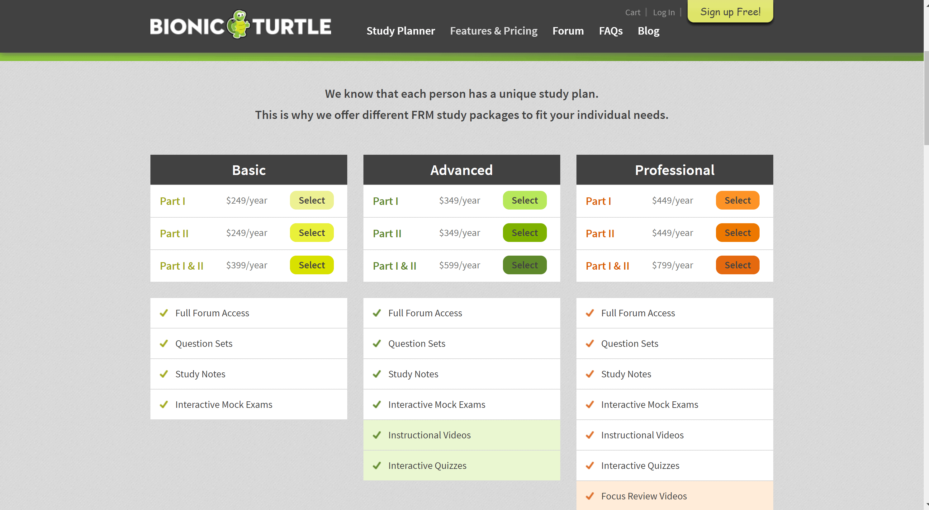 Bionic Turtle Pricing