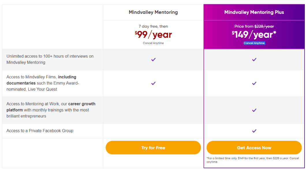 Mindvalley-Masterclass-Review-Pricing-Plan