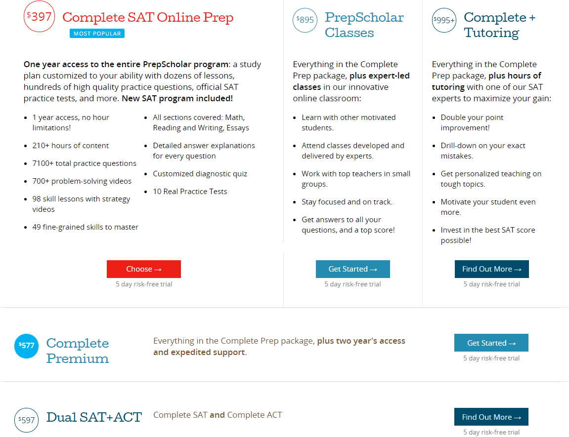 Prepscholar - Pricing