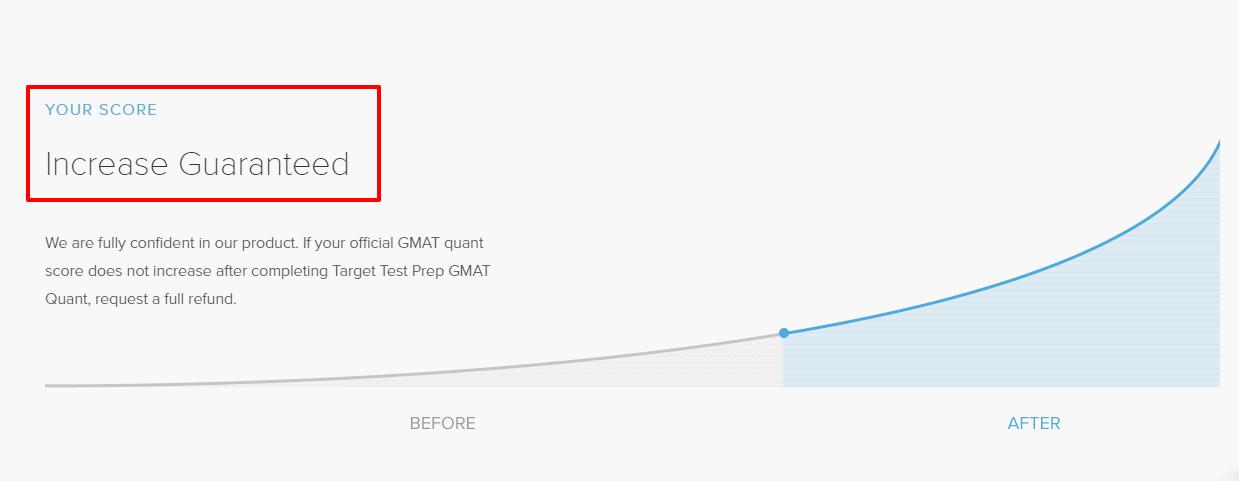 GMAT Prep-Course Graph